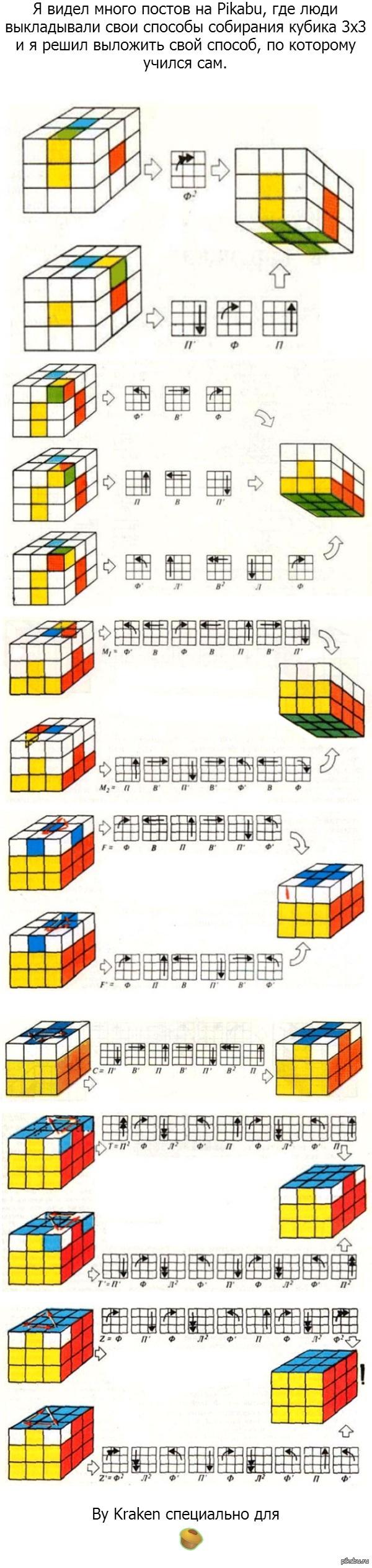 Схема сбора кубика рубика 3х3