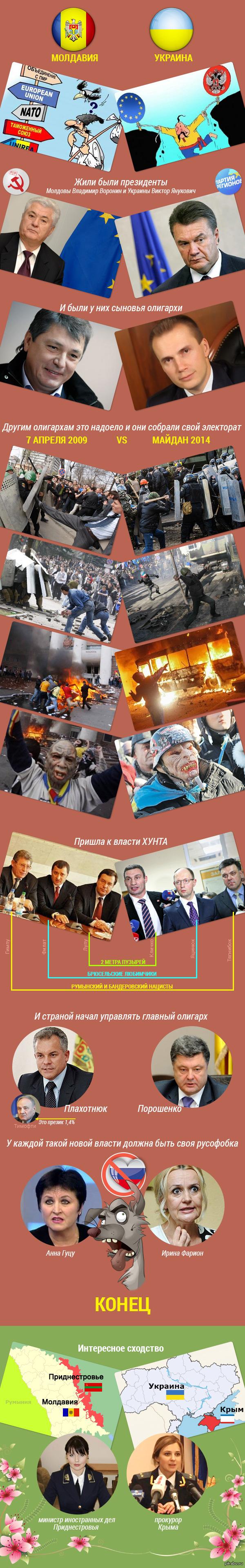 http://s4.pikabu.ru/post_img/2014/04/03/10/1396538622_658194235.jpg