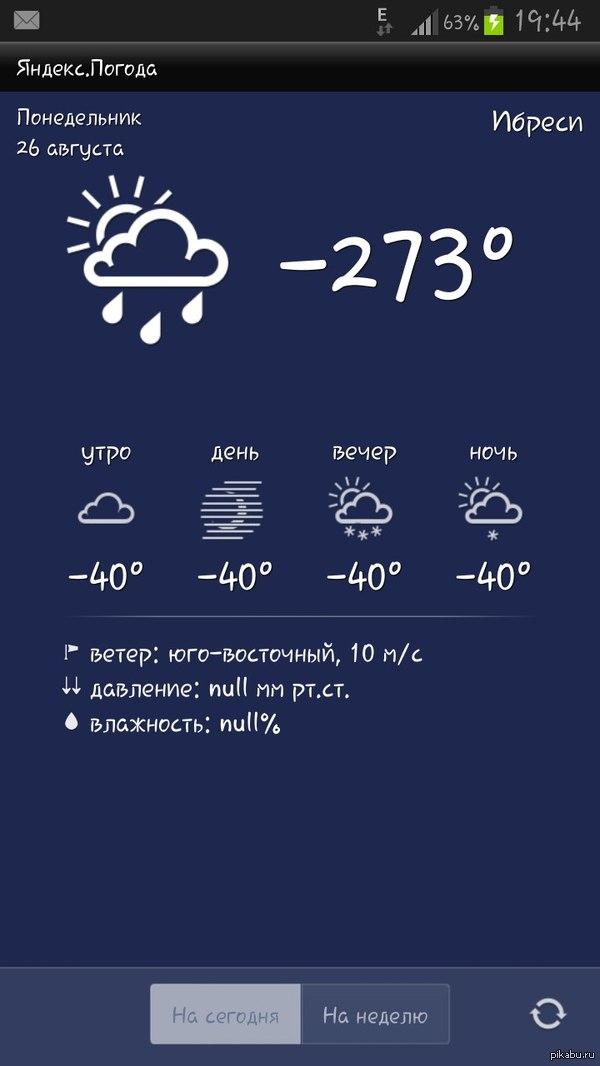 Прогноз на завтра ярославль прогноз погоды