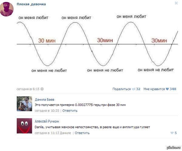 Мужчины на женских пабликах... БМ молчит:)  мужчины vs женщины, ВКонтакте