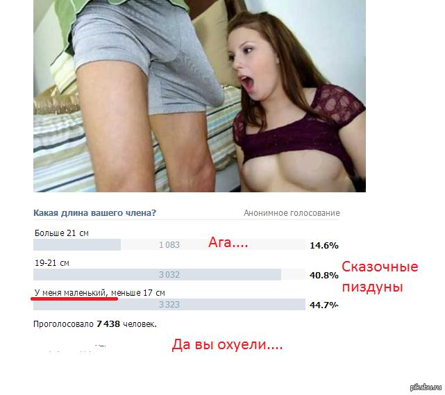 kakie-penisi-nravyatsya-devushkam