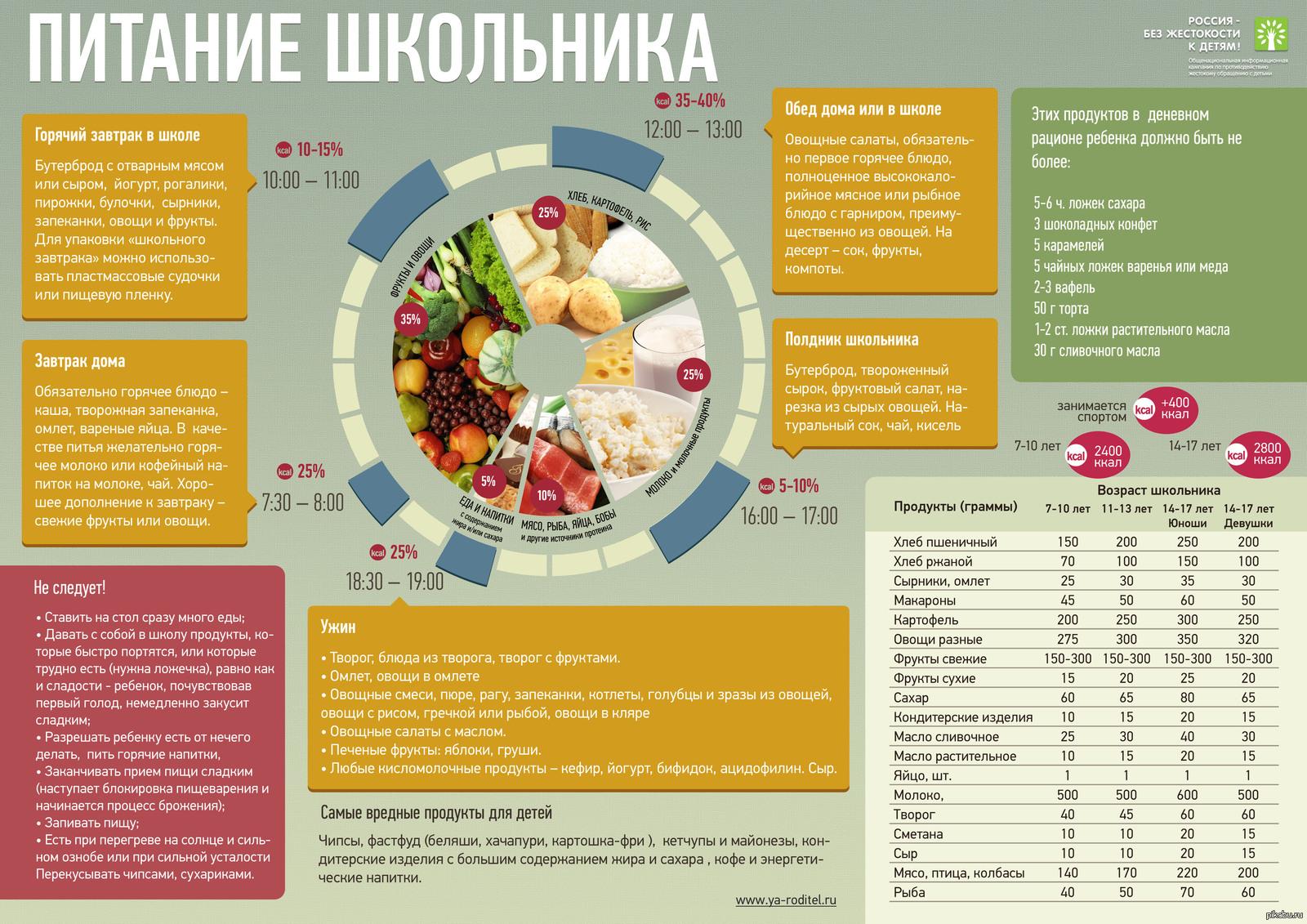 http://s4.pikabu.ru/post_img/big/2015/09/01/10/1441128964_57802860.jpg